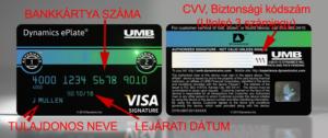 bankkartyas fizetes hogyan